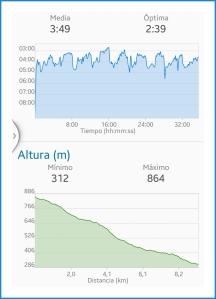 Trail running: entrenamiento interválico en bajada